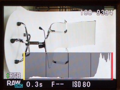 Przykład jak powinna wyglądać krzywa charakterystyczna zdjęcia na białym tle.